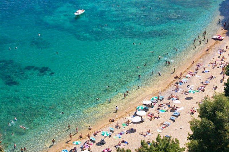 дешевые туры в черногорию из спб